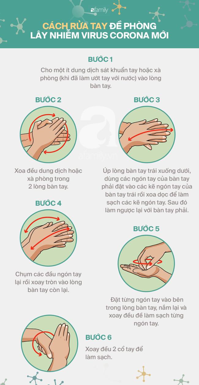 cách rửa tay hiệu quả